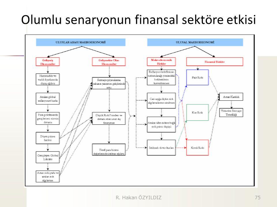 Olumlu senaryonun finansal sektöre etkisi