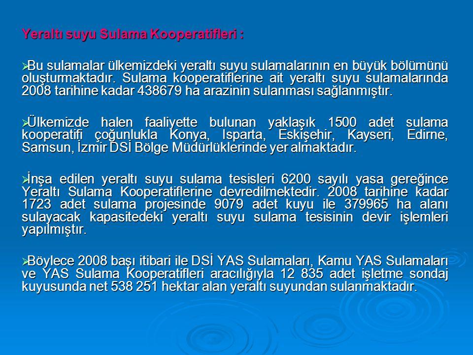 Yeraltı suyu Sulama Kooperatifleri :