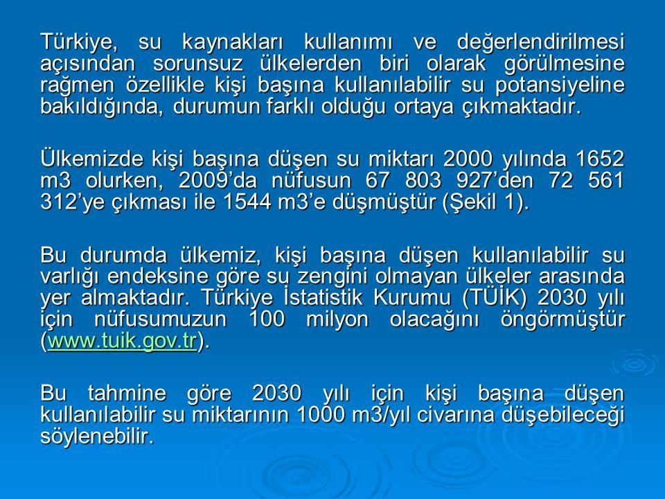 Türkiye, su kaynakları kullanımı ve değerlendirilmesi açısından sorunsuz ülkelerden biri olarak görülmesine rağmen özellikle kişi başına kullanılabilir su potansiyeline bakıldığında, durumun farklı olduğu ortaya çıkmaktadır.