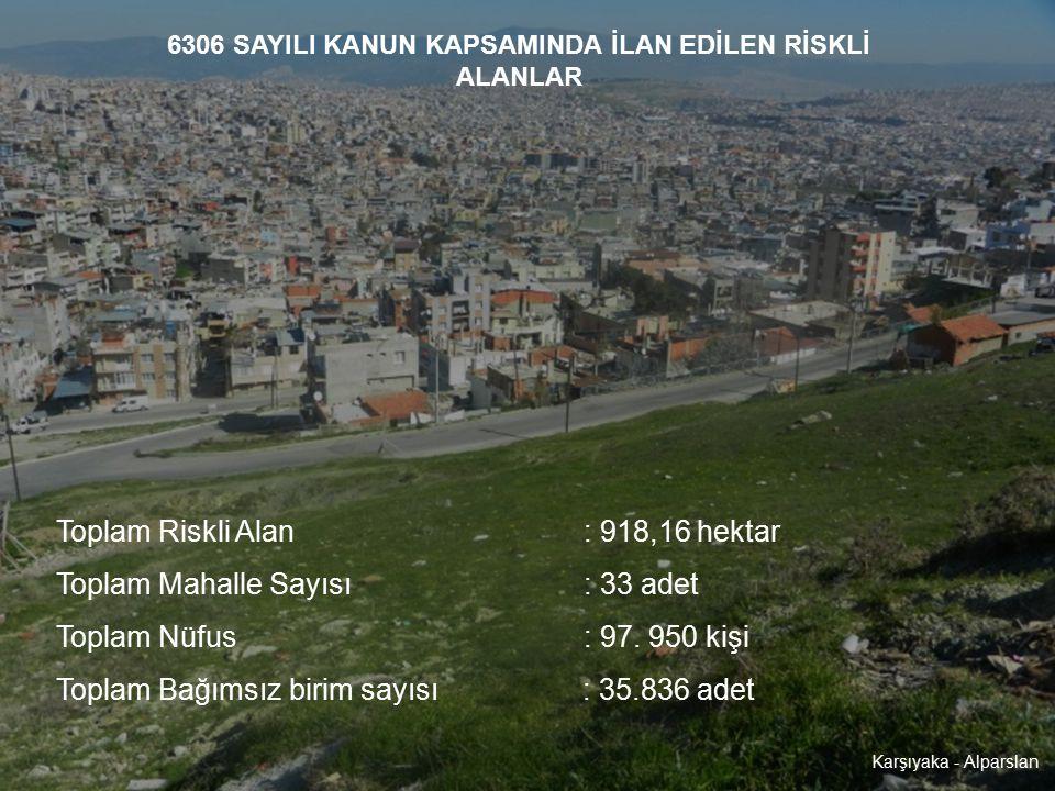 6306 SAYILI KANUN KAPSAMINDA İLAN EDİLEN RİSKLİ