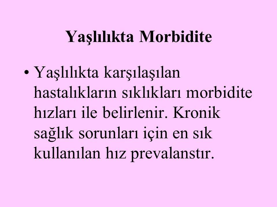 Yaşlılıkta Morbidite