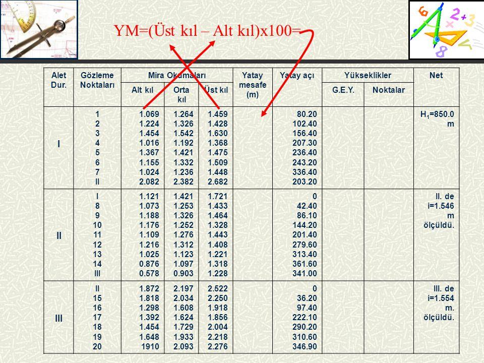 YM=(Üst kıl – Alt kıl)x100=