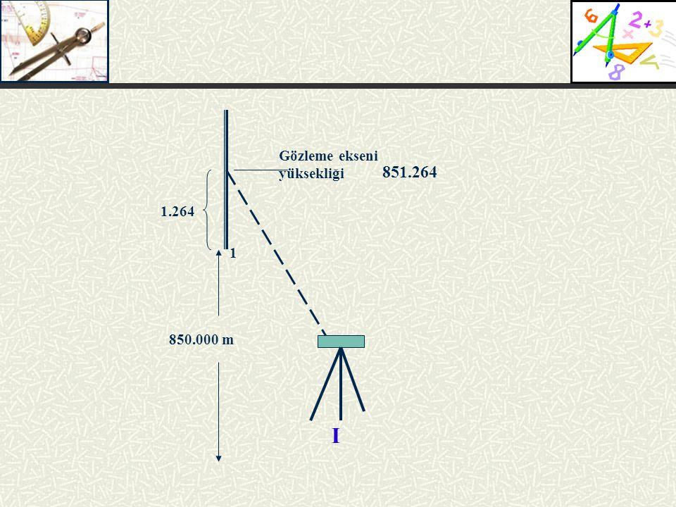 I 850.000 m Gözleme ekseni yüksekliği 851.264 1.264 1