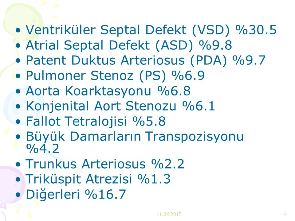 Ventriküler Septal Defekt (VSD) %30.5 Atrial Septal Defekt (ASD) %9.8