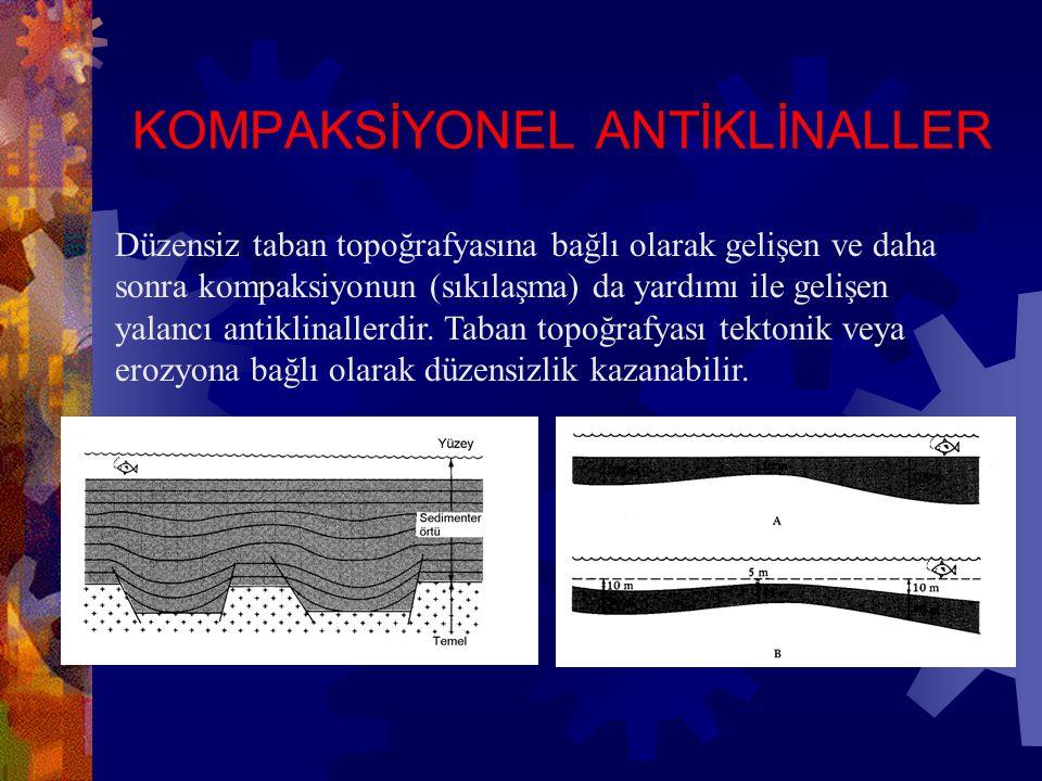 KOMPAKSİYONEL ANTİKLİNALLER