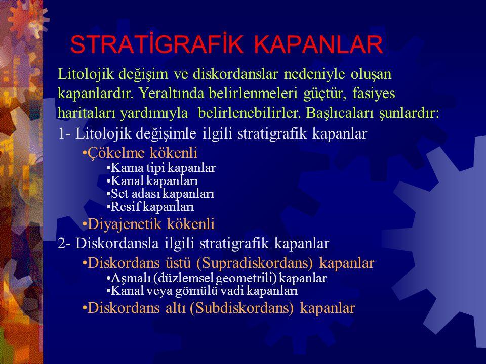 STRATİGRAFİK KAPANLAR
