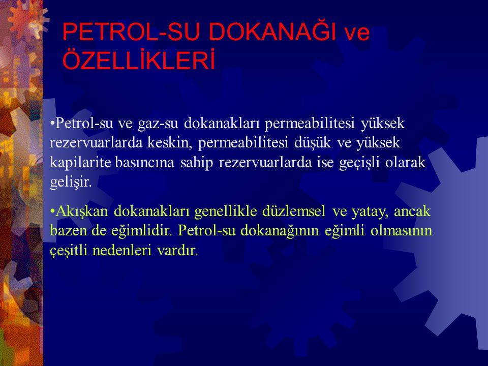 PETROL-SU DOKANAĞI ve ÖZELLİKLERİ
