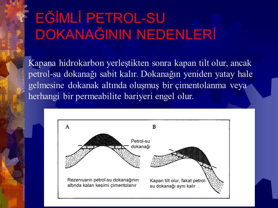 EĞİMLİ PETROL-SU DOKANAĞININ NEDENLERİ