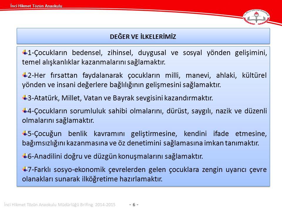 3-Atatürk, Millet, Vatan ve Bayrak sevgisini kazandırmaktır.