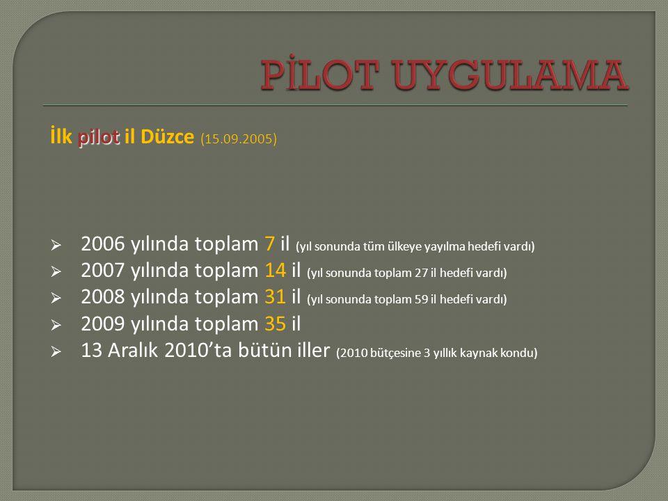 PİLOT UYGULAMA İlk pilot il Düzce (15.09.2005)