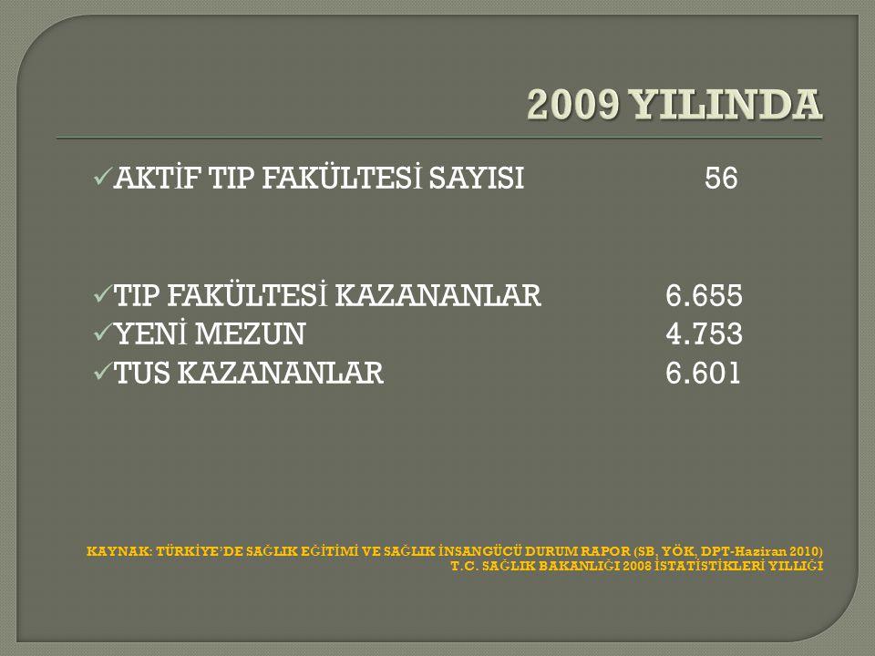 2009 YILINDA AKTİF TIP FAKÜLTESİ SAYISI 56