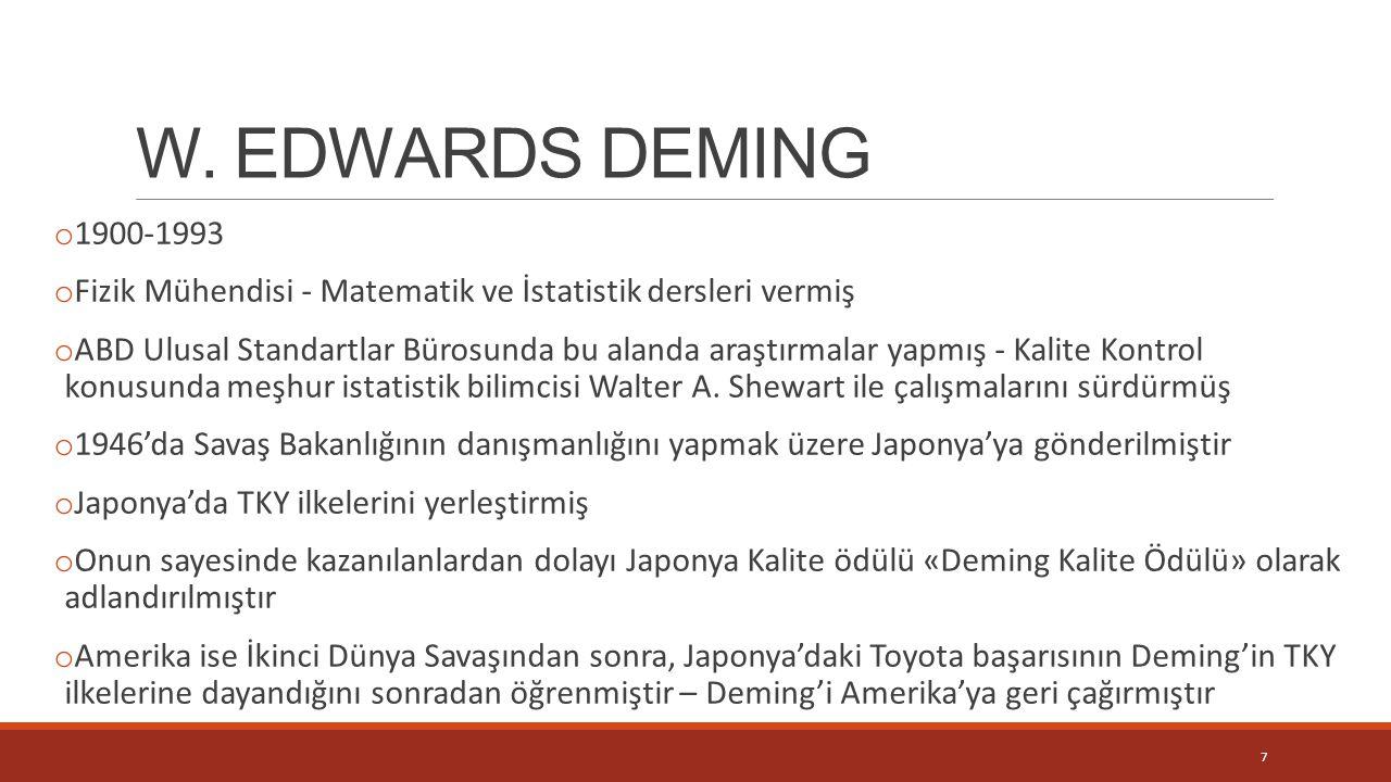 W. EDWARDS DEMING 1900-1993. Fizik Mühendisi - Matematik ve İstatistik dersleri vermiş.