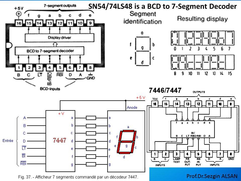 BCD to Seven Segment Decoder