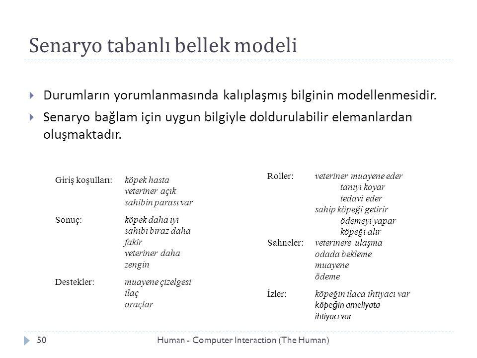 Senaryo tabanlı bellek modeli