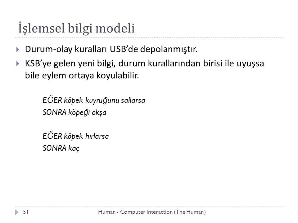 İşlemsel bilgi modeli Durum-olay kuralları USB'de depolanmıştır.