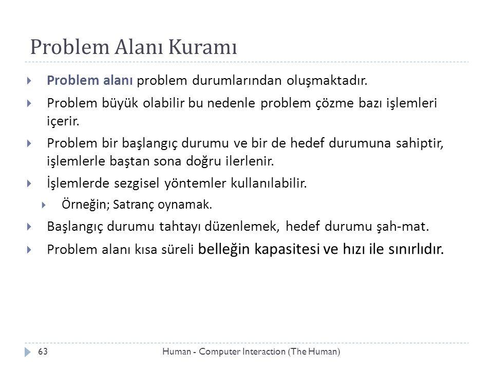Problem Alanı Kuramı Problem alanı problem durumlarından oluşmaktadır.
