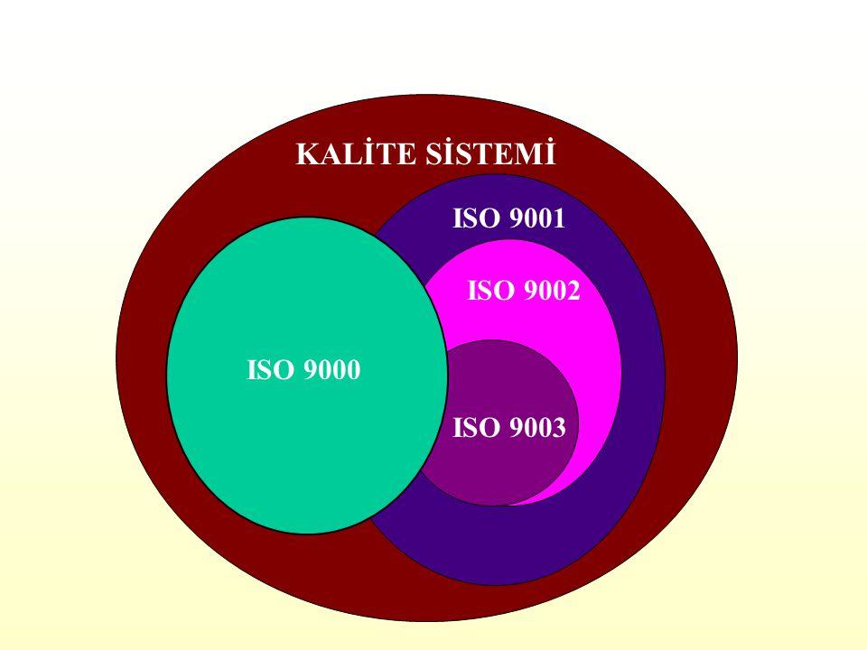 KALİTE SİSTEMİ ISO 9001 ISO 9002 ISO 9000 ISO 9003