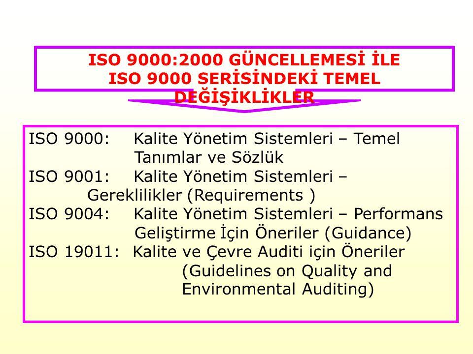 ISO 9000 SERİSİNDEKİ TEMEL DEĞİŞİKLİKLER