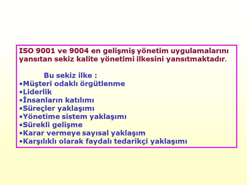 ISO 9001 ve 9004 en gelişmiş yönetim uygulamalarını yansıtan sekiz kalite yönetimi ilkesini yansıtmaktadır.