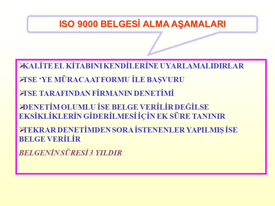 ISO 9000 BELGESİ ALMA AŞAMALARI