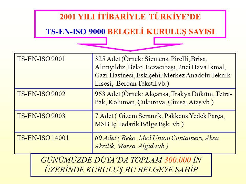 2001 YILI İTİBARİYLE TÜRKİYE'DE TS-EN-ISO 9000 BELGELİ KURULUŞ SAYISI
