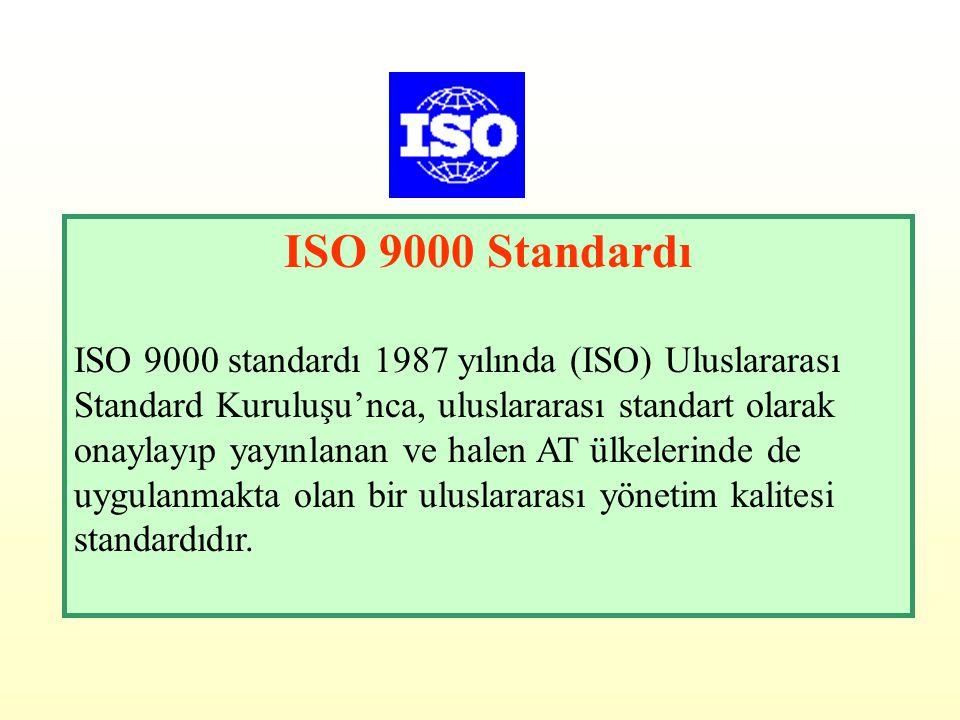 ISO 9000 Standardı