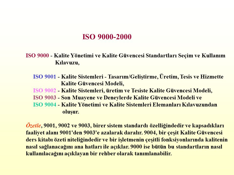 ISO 9000-2000 ISO 9000 - Kalite Yönetimi ve Kalite Güvencesi Standartları Seçim ve Kullanım Kılavuzu,