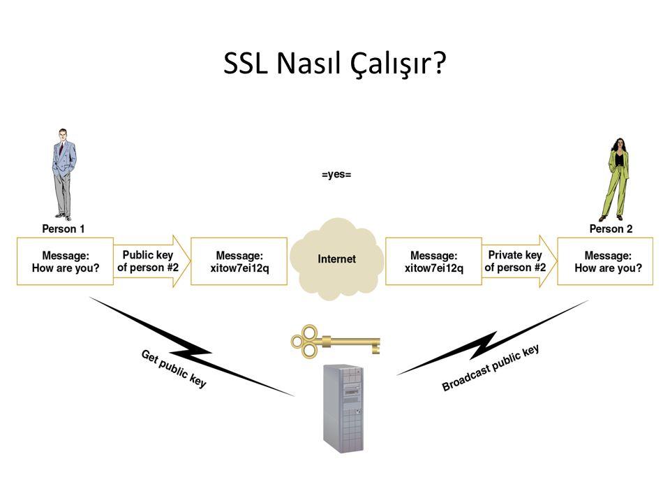 SSL Nasıl Çalışır