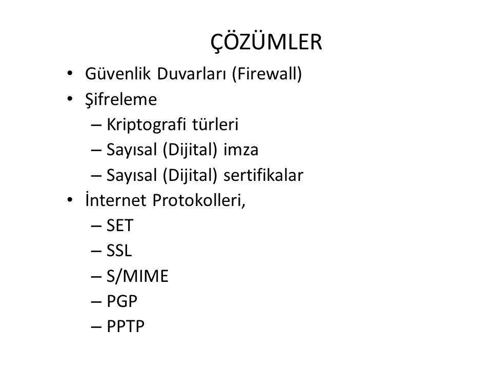 ÇÖZÜMLER Güvenlik Duvarları (Firewall) Şifreleme Kriptografi türleri