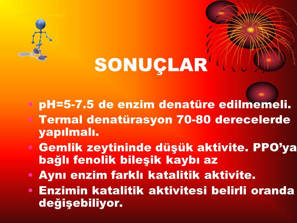 SONUÇLAR pH=5-7.5 de enzim denatüre edilmemeli.