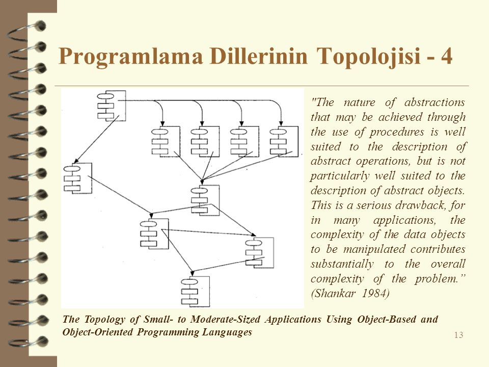 Programlama Dillerinin Topolojisi - 4