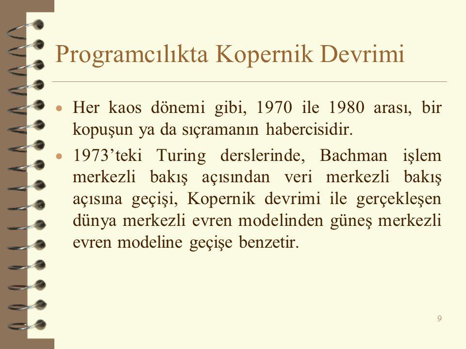 Programcılıkta Kopernik Devrimi