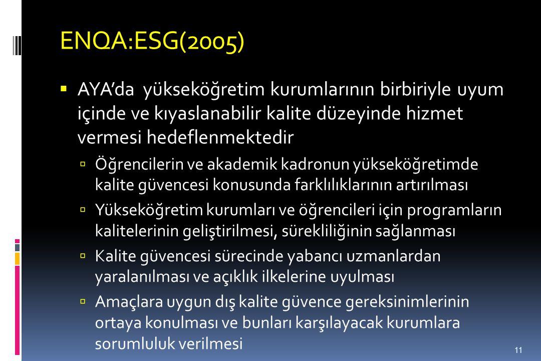 ENQA:ESG(2005) AYA'da yükseköğretim kurumlarının birbiriyle uyum içinde ve kıyaslanabilir kalite düzeyinde hizmet vermesi hedeflenmektedir.