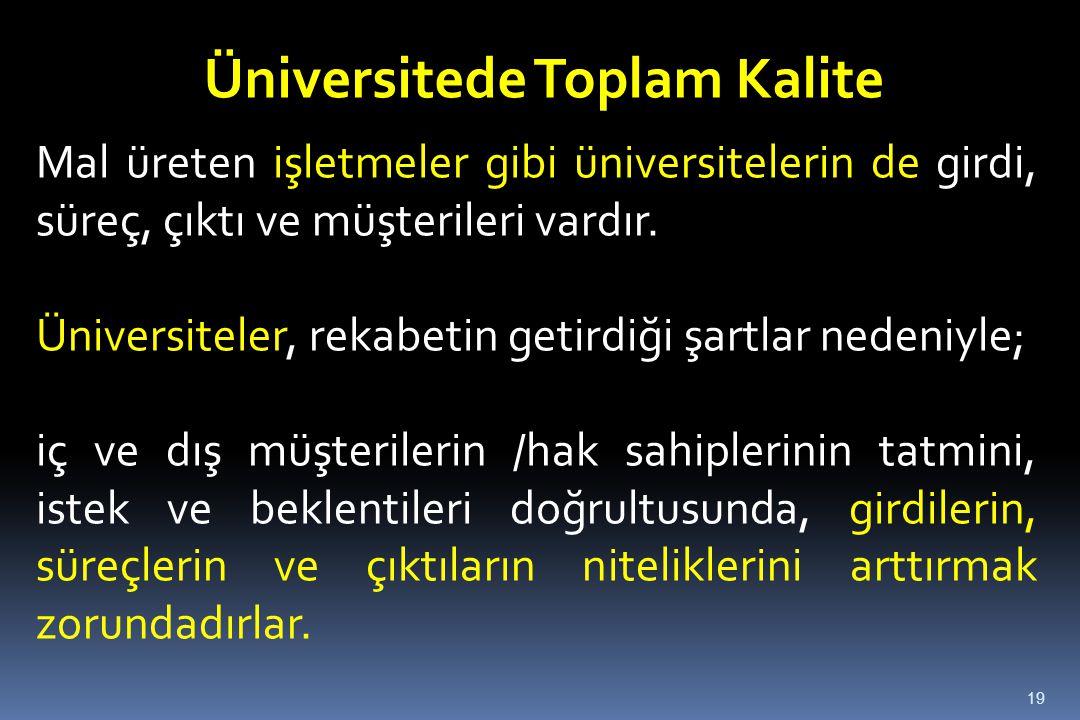 Üniversitede Toplam Kalite