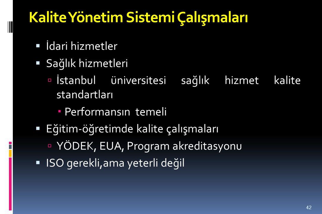 Kalite Yönetim Sistemi Çalışmaları