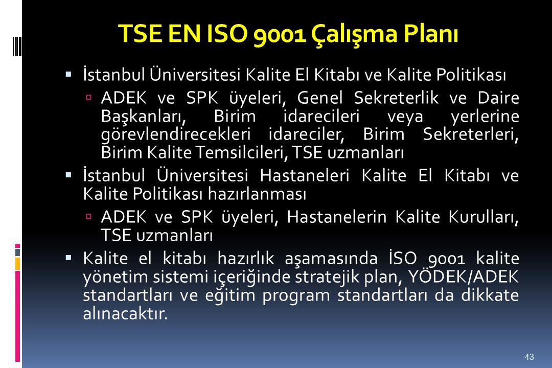 TSE EN ISO 9001 Çalışma Planı