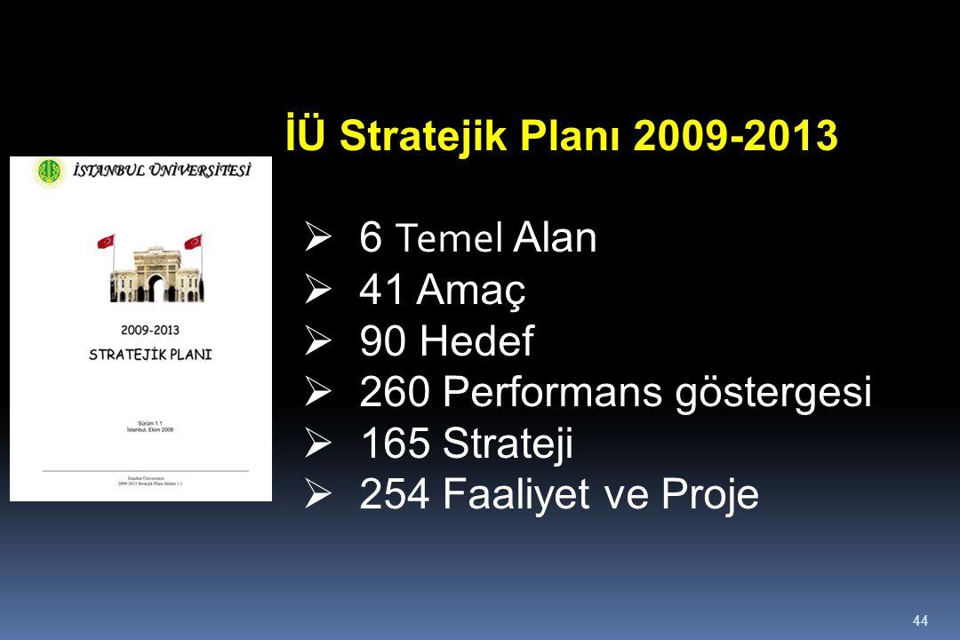 İÜ Stratejik Planı 2009-2013 6 Temel Alan. 41 Amaç. 90 Hedef. 260 Performans göstergesi. 165 Strateji.