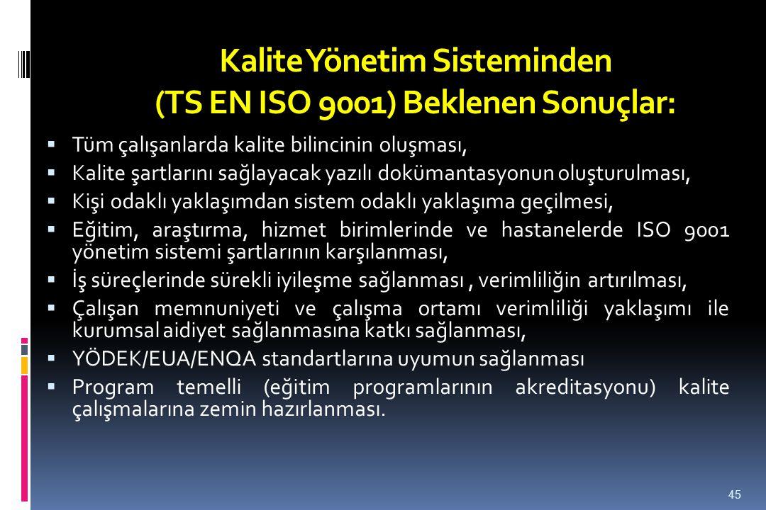 Kalite Yönetim Sisteminden (TS EN ISO 9001) Beklenen Sonuçlar: