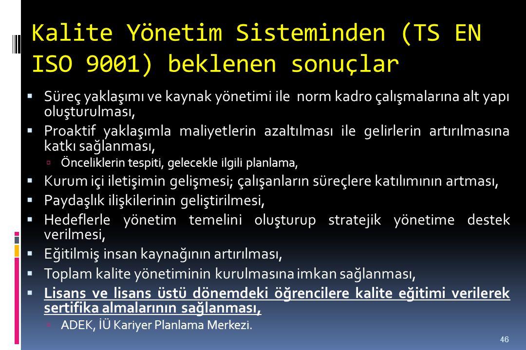 Kalite Yönetim Sisteminden (TS EN ISO 9001) beklenen sonuçlar