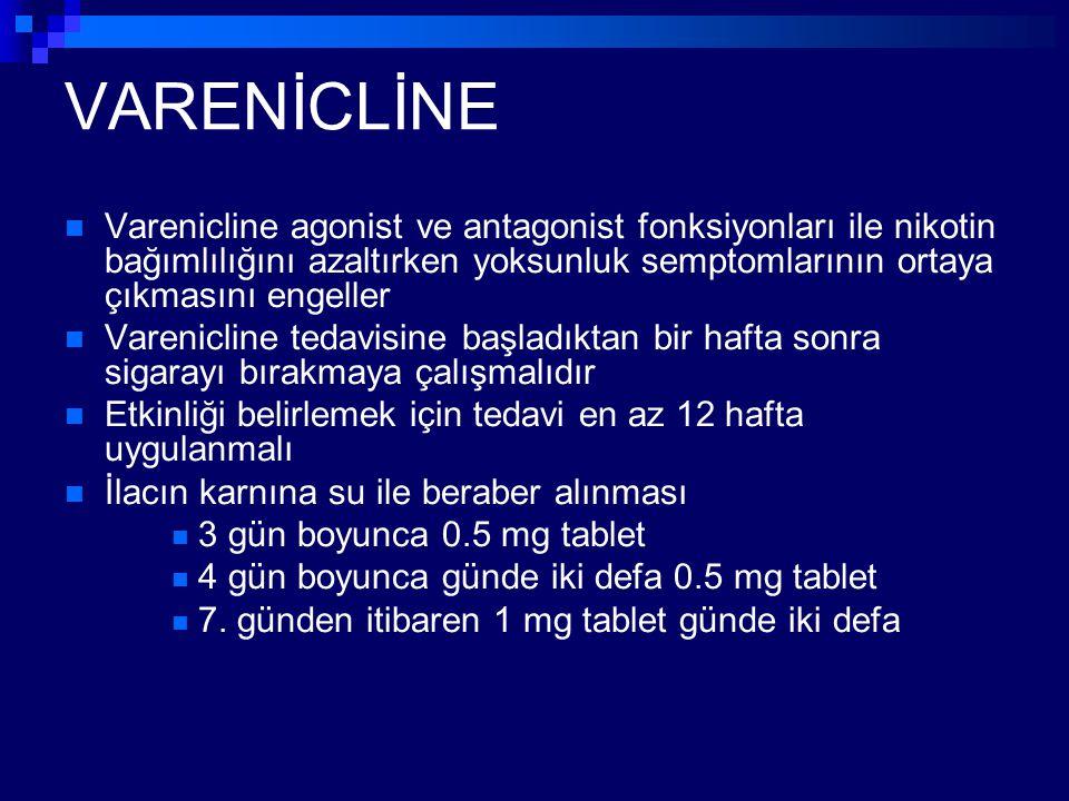 VARENİCLİNE Varenicline agonist ve antagonist fonksiyonları ile nikotin bağımlılığını azaltırken yoksunluk semptomlarının ortaya çıkmasını engeller.