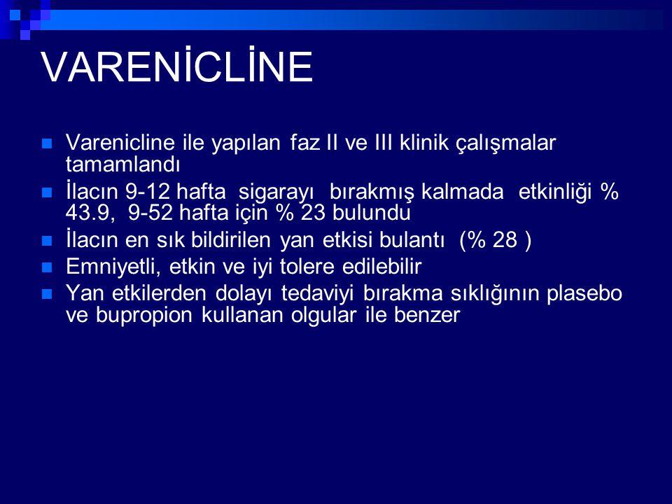 VARENİCLİNE Varenicline ile yapılan faz II ve III klinik çalışmalar tamamlandı.