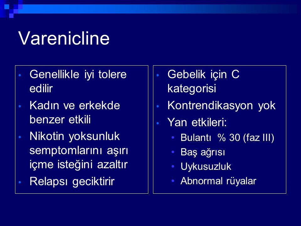 Varenicline Genellikle iyi tolere edilir