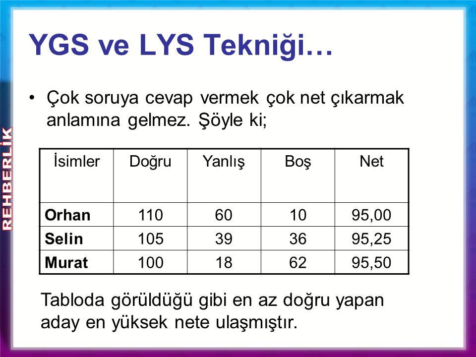 YGS ve LYS Tekniği… Çok soruya cevap vermek çok net çıkarmak anlamına gelmez. Şöyle ki; İsimler. Doğru.