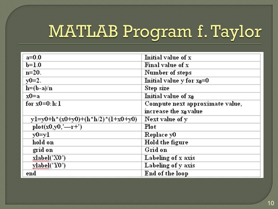 MATLAB Program f. Taylor