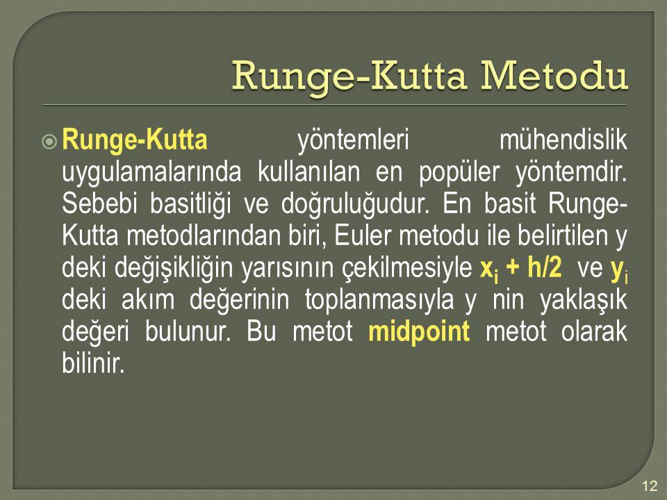 Runge-Kutta Metodu
