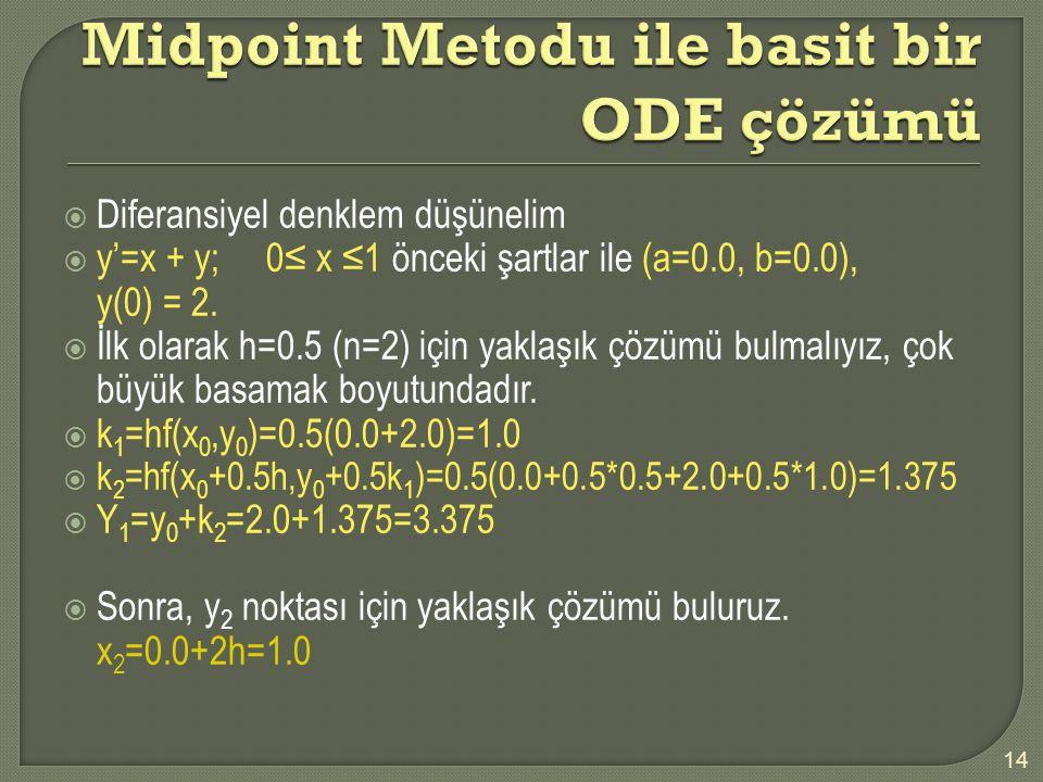 Midpoint Metodu ile basit bir ODE çözümü