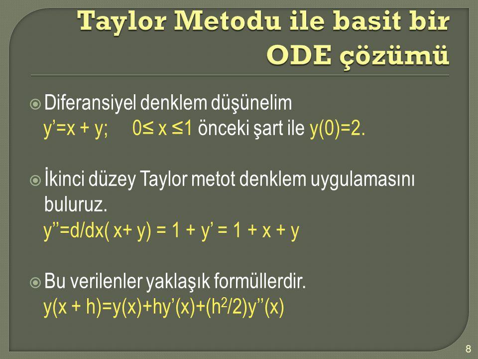 Taylor Metodu ile basit bir ODE çözümü