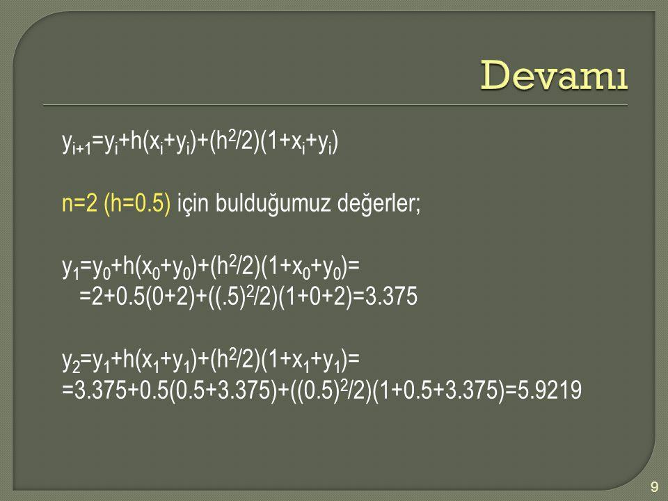 Devamı yi+1=yi+h(xi+yi)+(h2/2)(1+xi+yi)