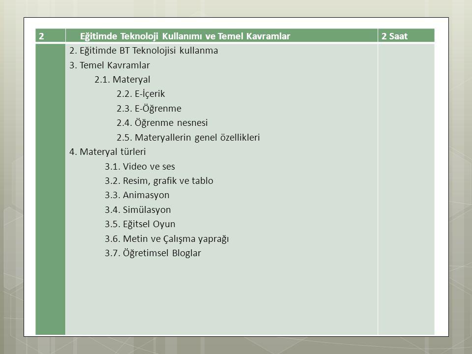 2 Eğitimde Teknoloji Kullanımı ve Temel Kavramlar. 2 Saat. 2. Eğitimde BT Teknolojisi kullanma.