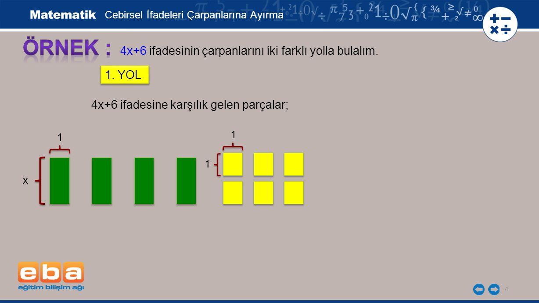 ÖRNEK : 4x+6 ifadesinin çarpanlarını iki farklı yolla bulalım. 1. YOL